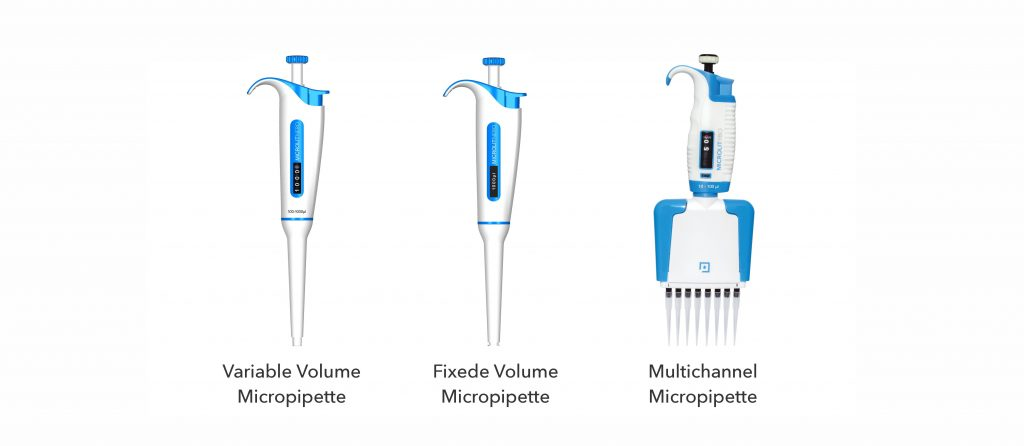 Types of Pipette