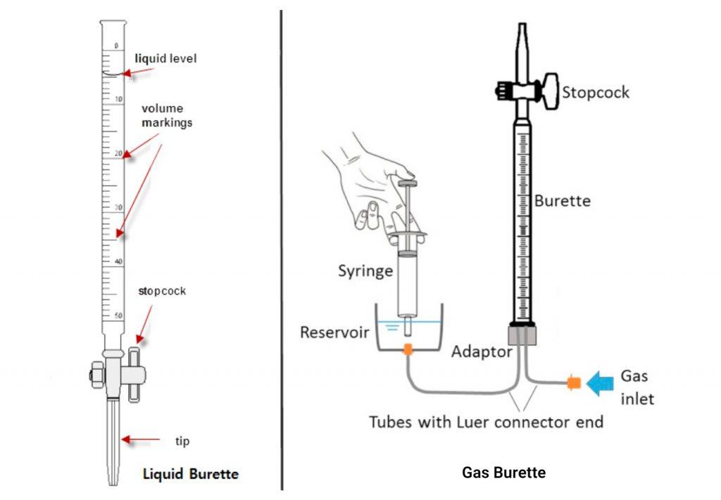 liquid burette vs gas burette